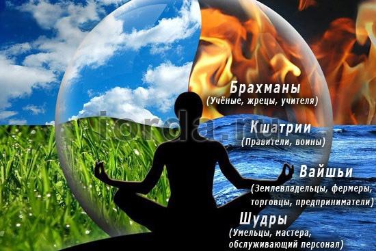 Предназначение человека - ведический взгляд